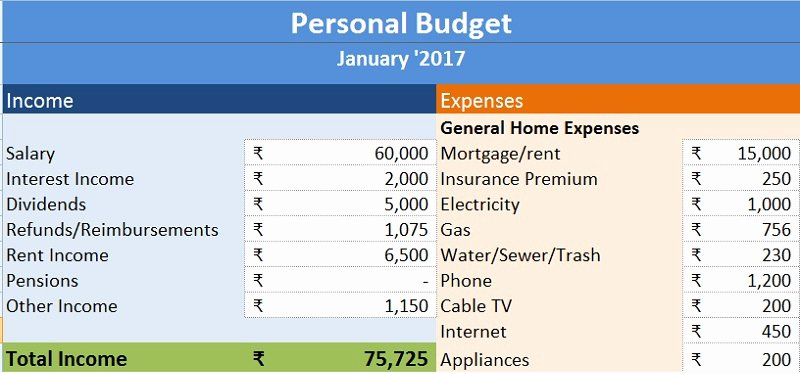 Personal Monthly Budget Template Fresh Download Personal Bud Excel Template Exceldatapro