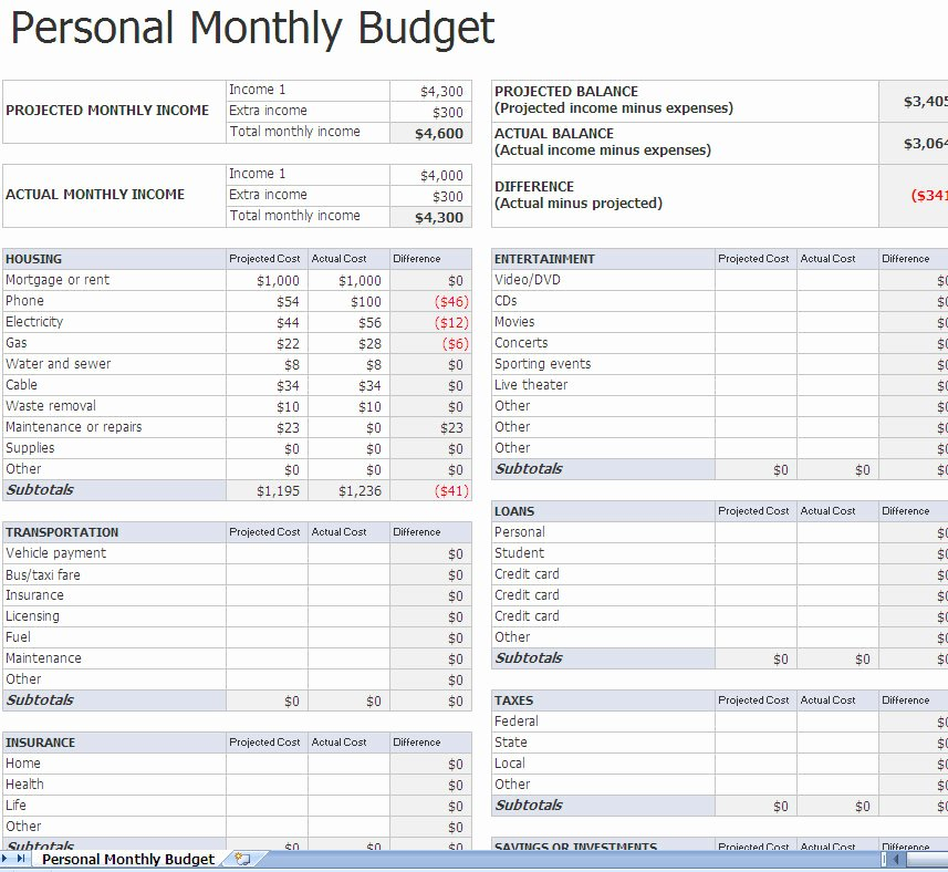 Personal Monthly Budget Template Fresh Monthly Bud Planning