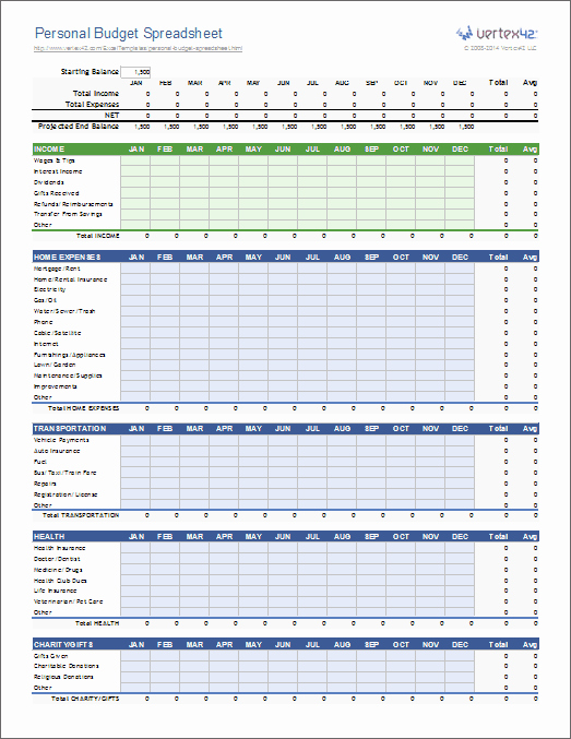 Personal Monthly Budget Template Inspirational Personal Bud Spreadsheet Template for Excel