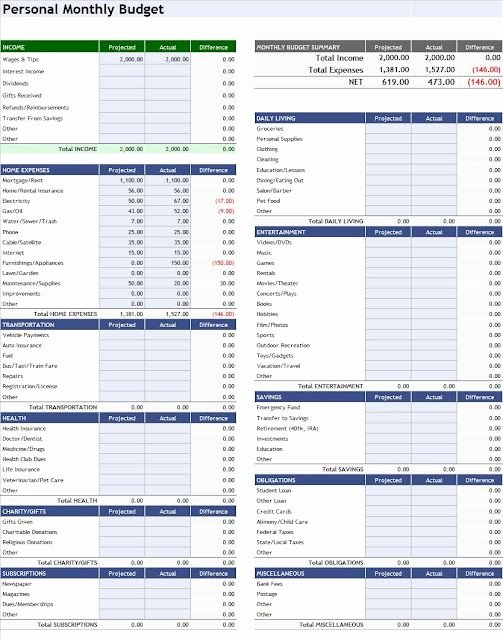 Personal Monthly Budget Template Lovely Personal Monthly Bud Template