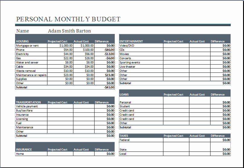 Personal Monthly Budget Template Unique 20 Editable Worksheet Templates for Everyone S Use