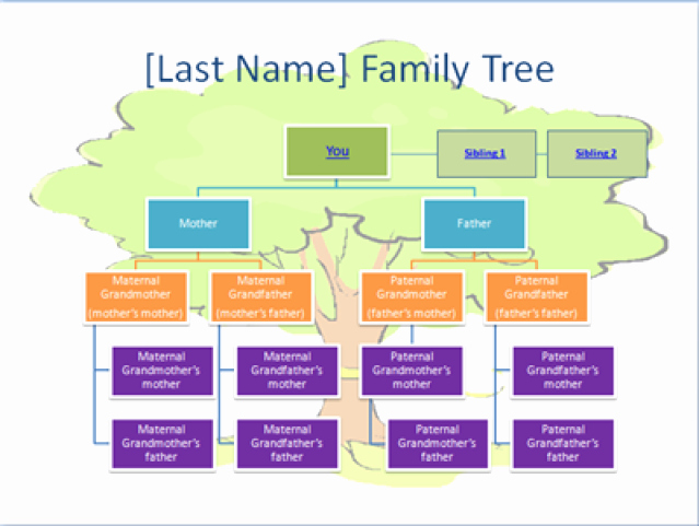 Powerpoint Family Tree Template Beautiful An Easy Guide to Creating A Family Tree In Powerpoint