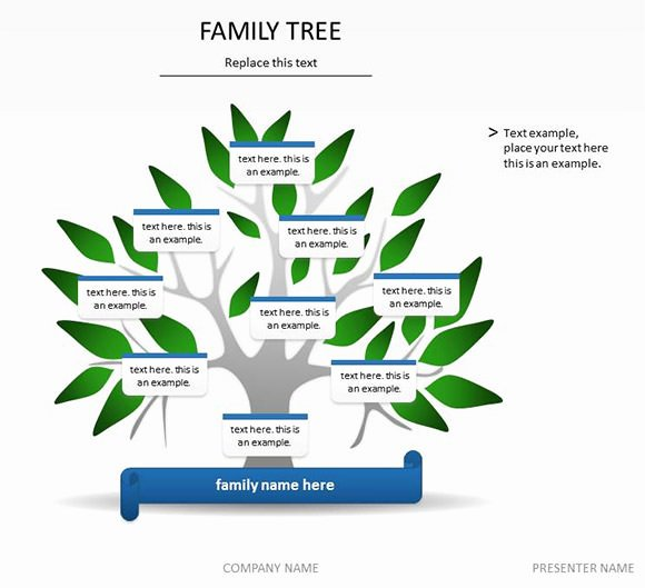 Powerpoint Family Tree Template Best Of Family Tree Template 29 Download Free Documents In Pdf