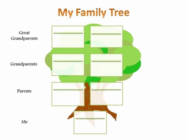 Powerpoint Family Tree Template New Editable School Project Powerpoint