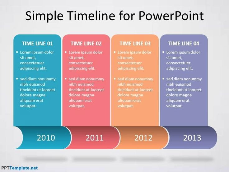 Powerpoint Timeline Template Free Awesome Best 25 Timeline Ppt Ideas On Pinterest