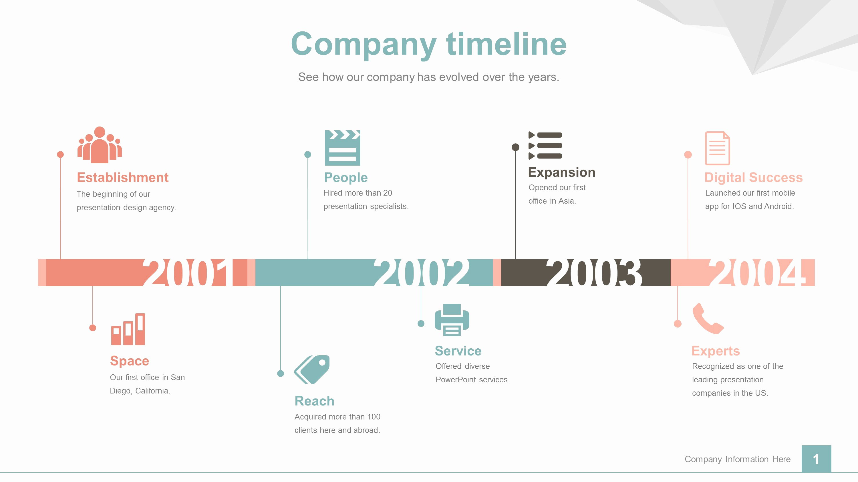 Powerpoint Timeline Template Free Awesome Download Free Professional Timeline Powerpoint Templates