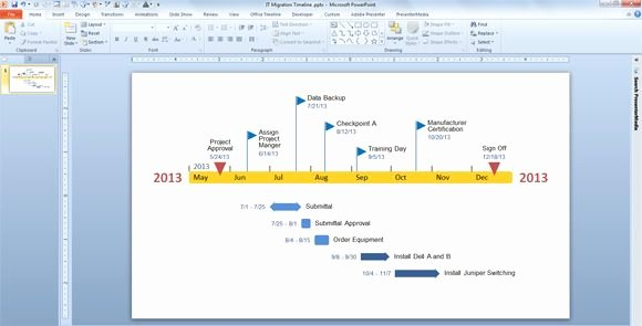 timeline powerpoint templates