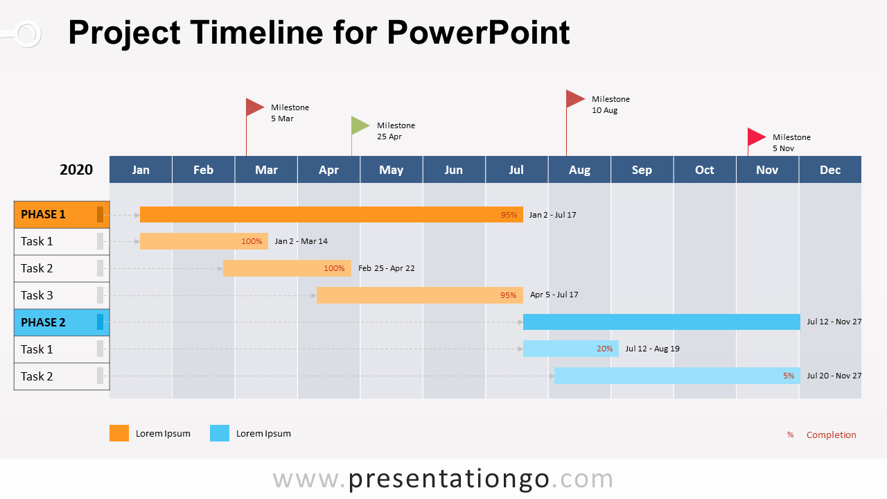 Powerpoint Timeline Template Free Beautiful Project Timeline for Powerpoint Presentationgo