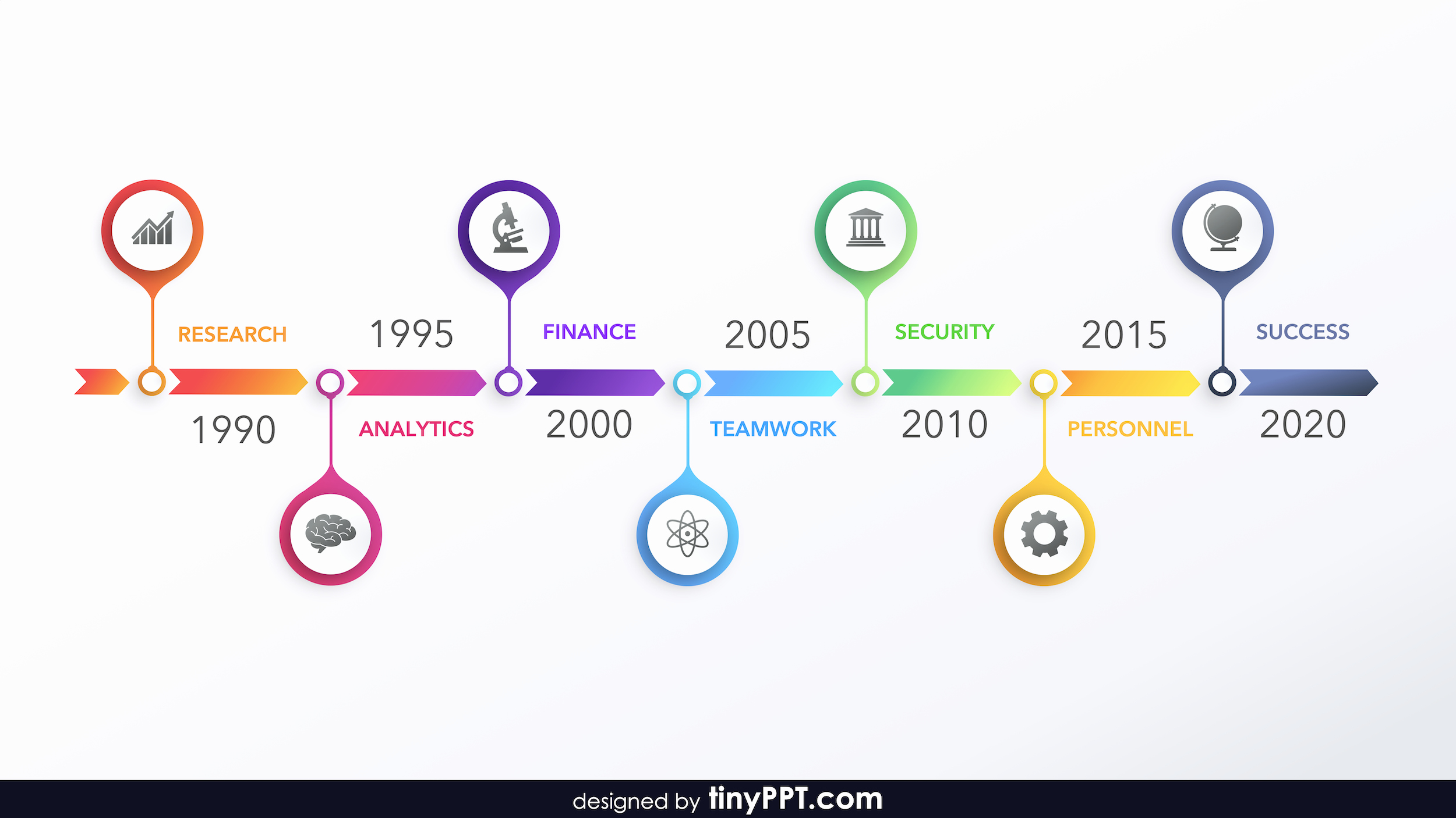 Powerpoint Timeline Template Free Beautiful Timeline Powerpoint Template Free
