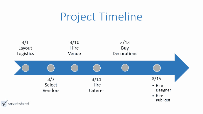 Powerpoint Timeline Template Free Best Of Free Powerpoint Timeline Template