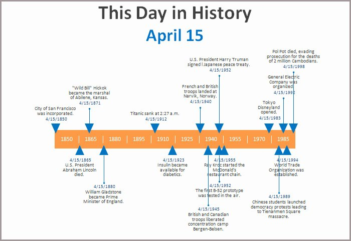 Powerpoint Timeline Template Free Lovely Powerpoint Timeline Template Free Download