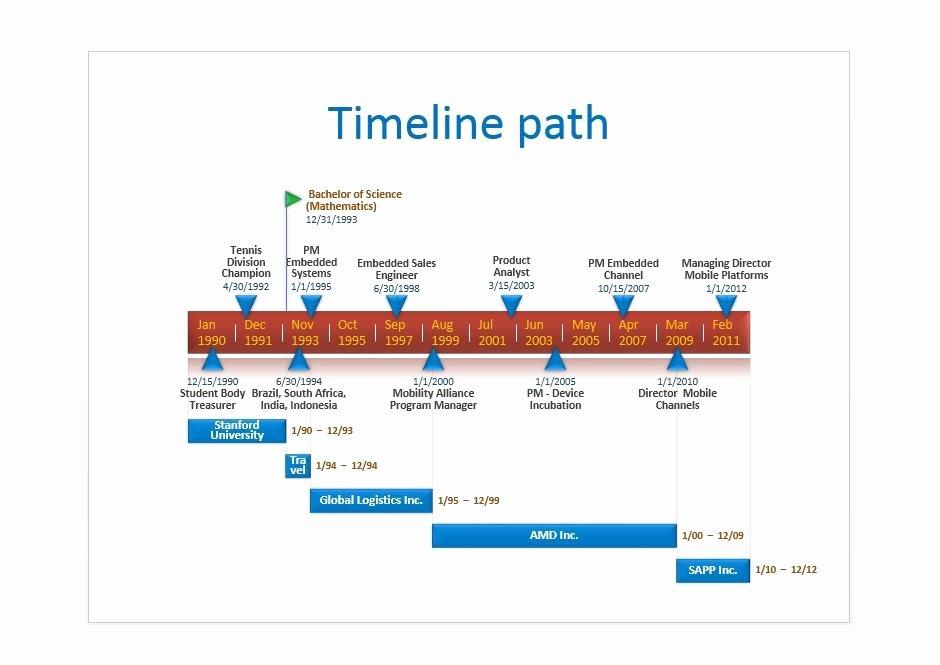 Powerpoint Timeline Template Free Luxury 33 Free Timeline Templates Excel Power Point Word
