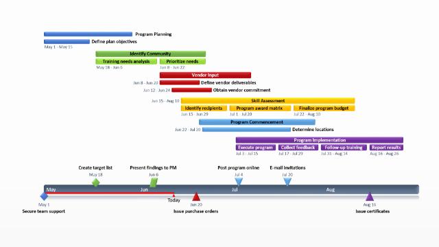 Powerpoint Timeline Template Free Luxury Fice Timeline Program Plan – Free Timeline Templates