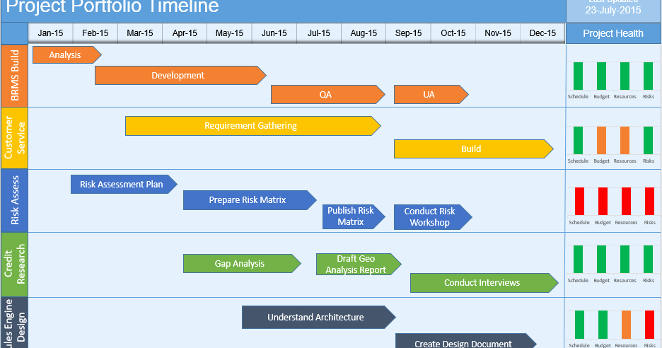 Powerpoint Timeline Template Free Luxury Multiple Project Timeline Powerpoint Template Download