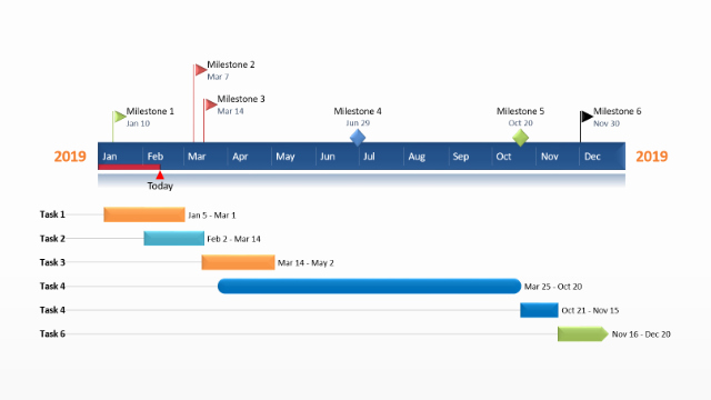 Powerpoint Timeline Template Free New Free Timeline Templates for Professionals