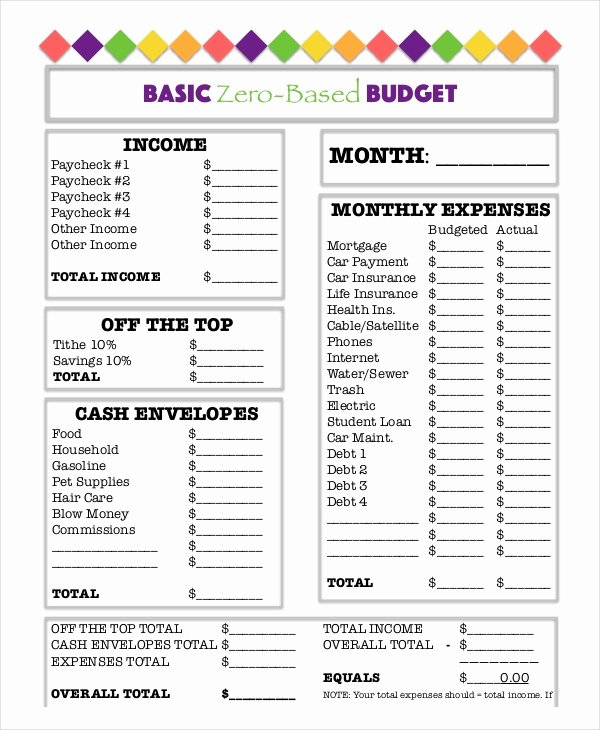 Printable Budget Worksheet Pdf Awesome Printable Bud Worksheet 22 Free Word Excel Pdf