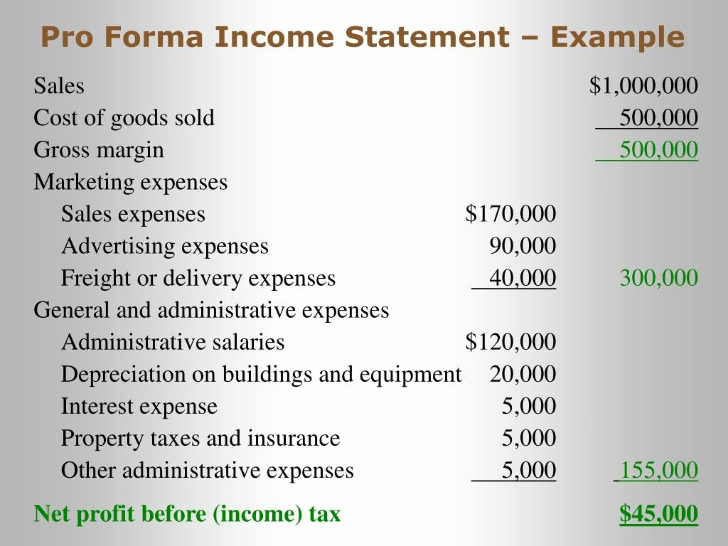 Pro forma Income Statement Example Beautiful Ppt Financial aspects Of Marketing Management Powerpoint