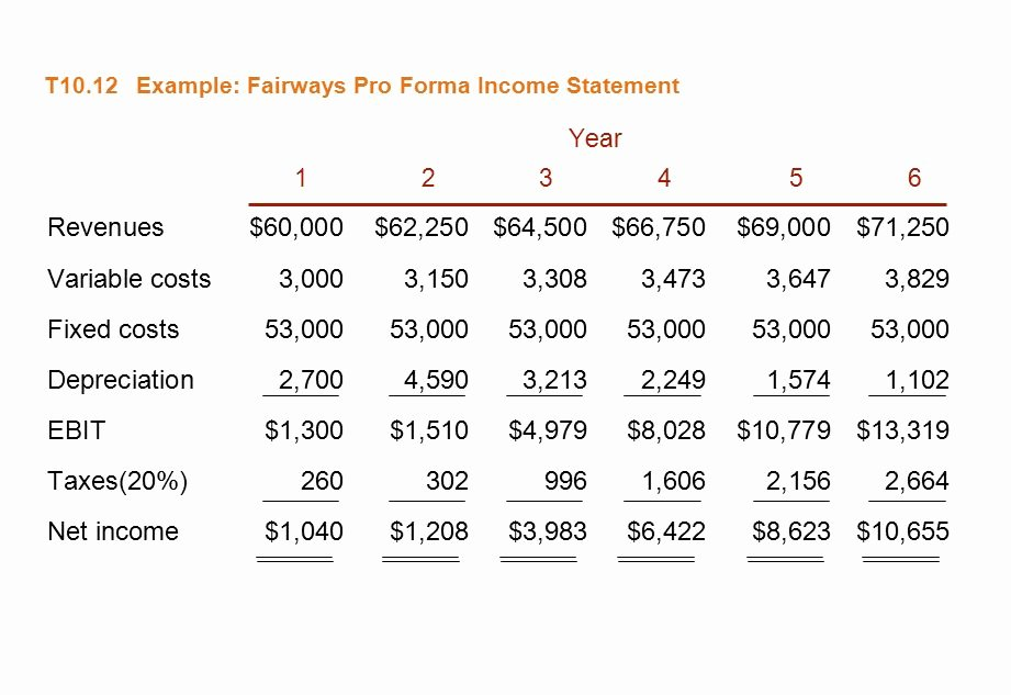 Pro forma Income Statement Example Best Of Chapter 10 Making Capital Investment Decisions Ppt
