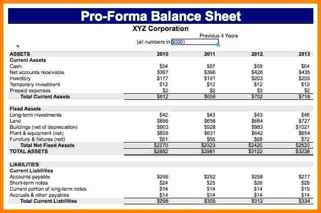 Pro forma Income Statement Example Best Of Pro forma Financial Statements Example Case Statement