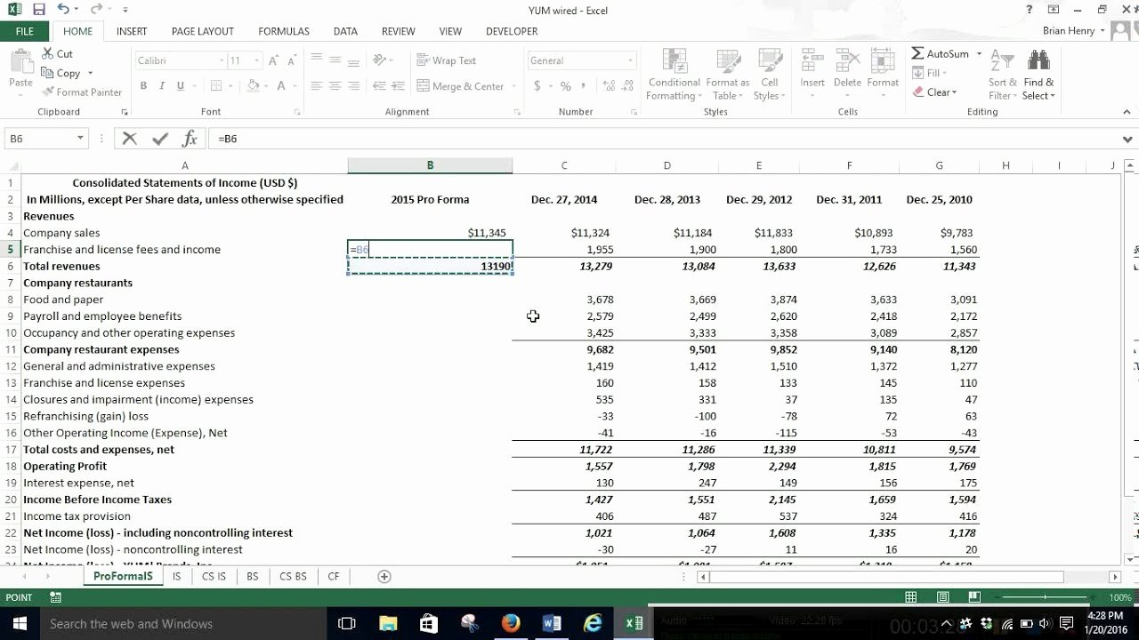 Pro forma Income Statement Example Elegant Pro forma In E Statement