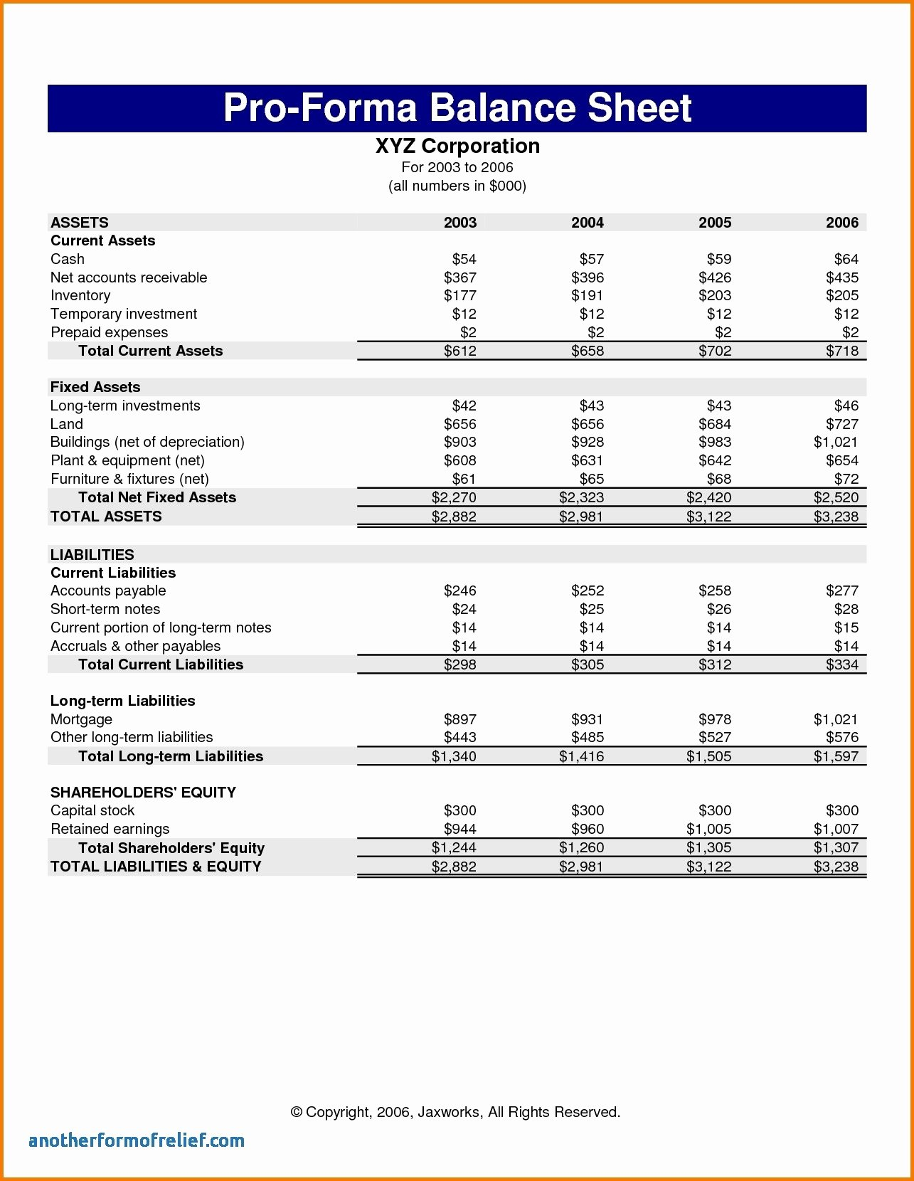 Pro forma Income Statement Example Inspirational Pro forma In E Statement Template 2018