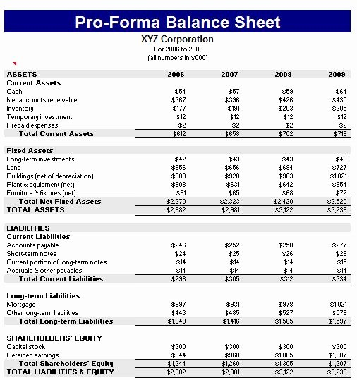 Pro forma Income Statement Example Inspirational Proforma Balance Sheet Template