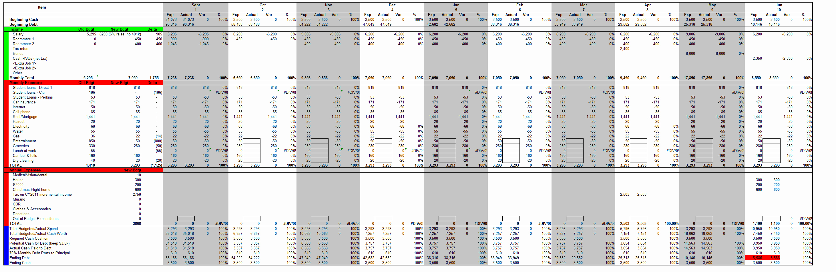 Pro forma Income Statement Example Lovely Pro forma In E Statement Unveiled