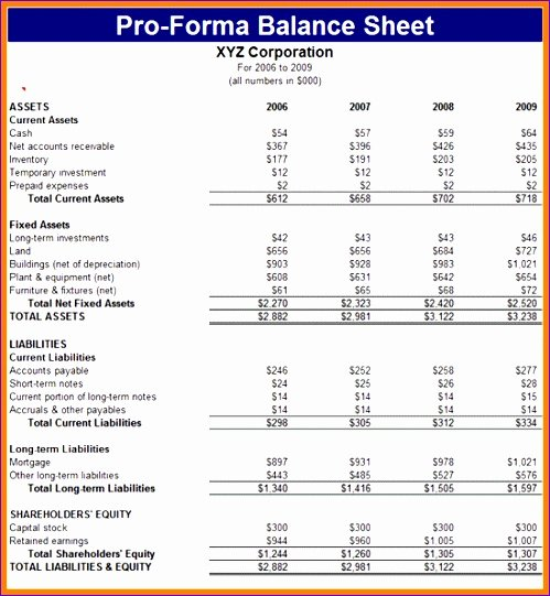 Pro forma Income Statement Example Luxury 10 Pro forma Financial Statements Excel Template