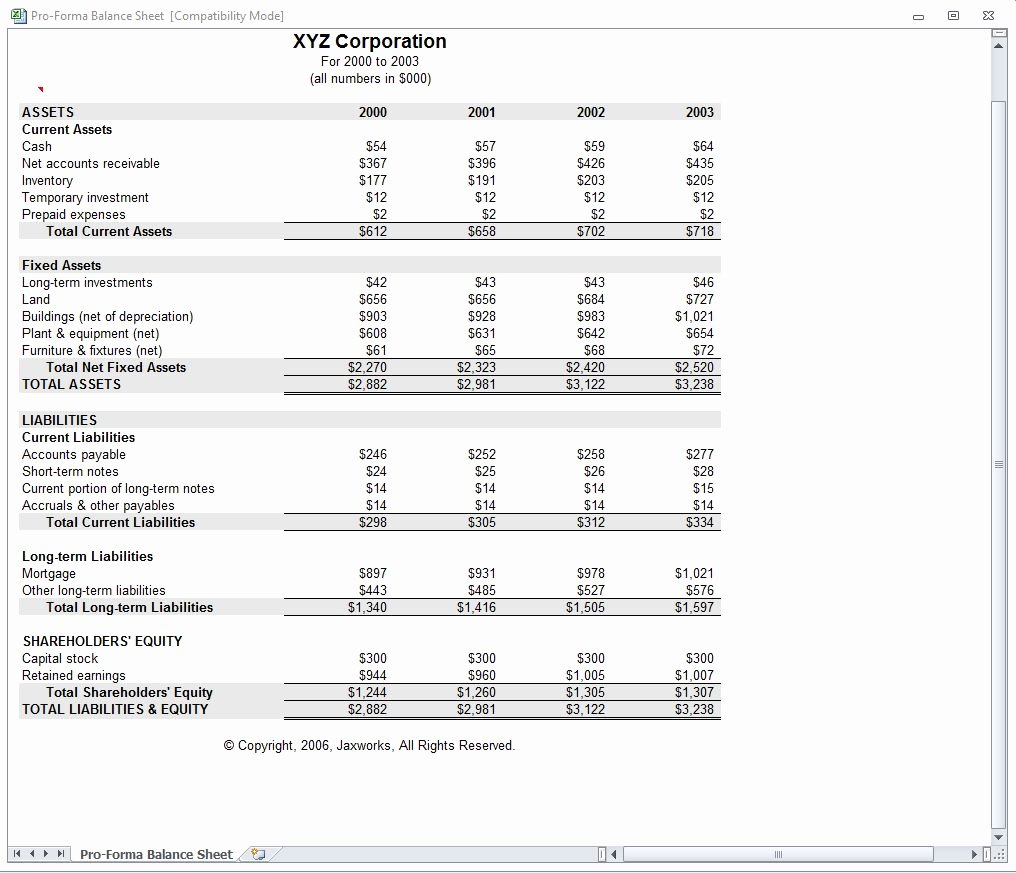 Pro forma Income Statement Example Luxury Proforma In E Statement