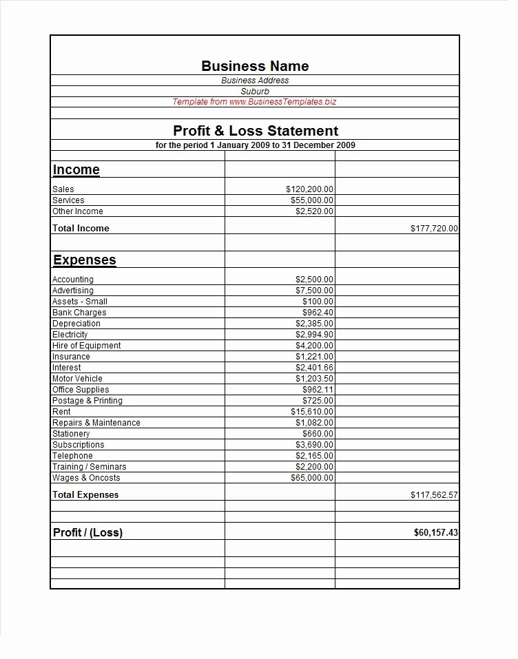 Profit Loss Statement Example Elegant 35 Profit and Loss Statement Templates & forms