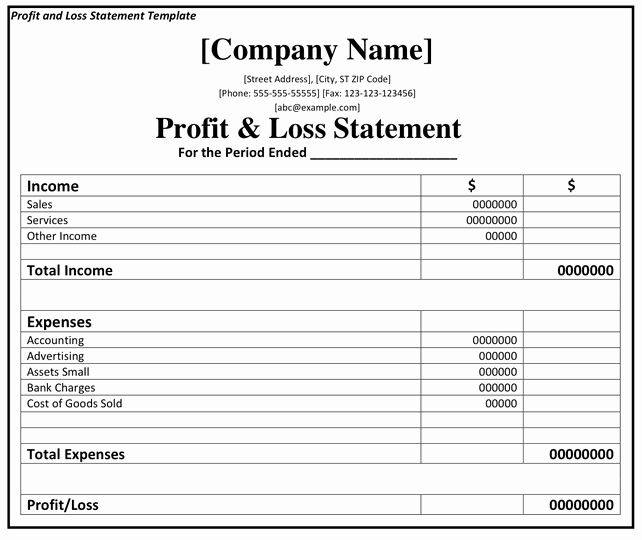Profit Loss Statement Example Fresh Profit and Loss Statement P&l