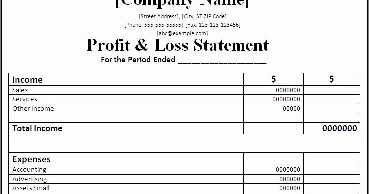 Profit Loss Statement Example Fresh the Crime and Passion Blog Profit and Loss Statements for