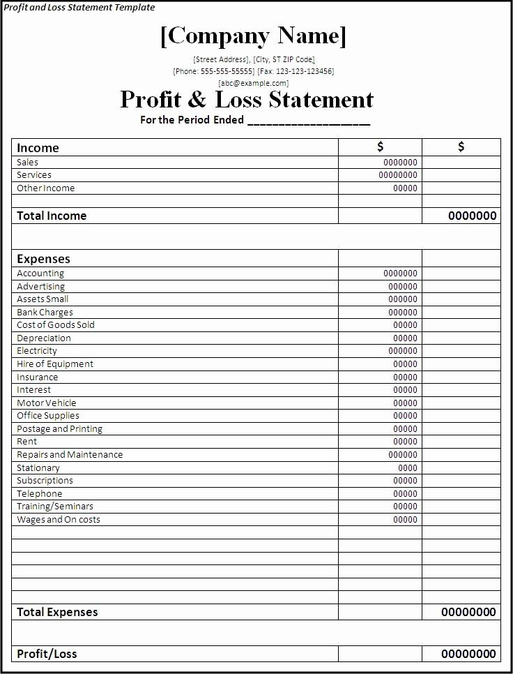 Profit Loss Statement Example Inspirational Profit and Loss Statement is One Of the Financial