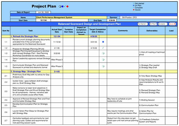 Project Management Plan Example Elegant Sample Project Plan Template