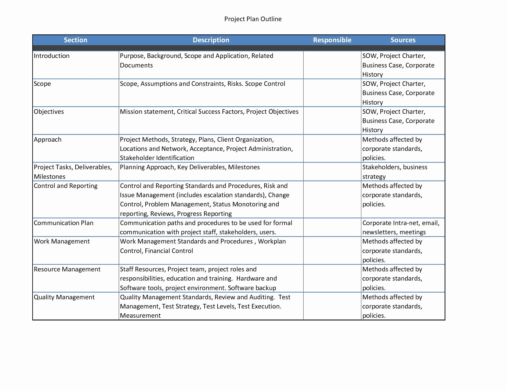 Project Management Plan Example Lovely 11 Quality Management Plan Examples Pdf Word