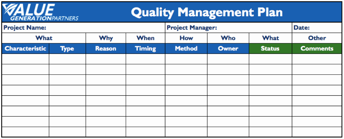 Project Management Plan Example New Generating Value by Using A Project Quality Management