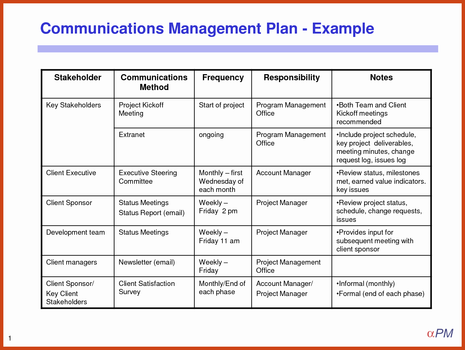 Project Management Plan Example Unique Project Management Plan Template