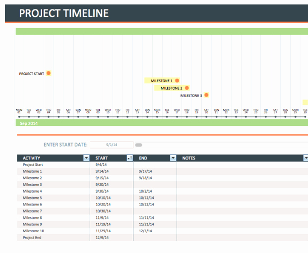 Project Timeline Template Word Beautiful Project Timeline Template