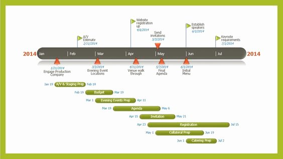 Project Timeline Template Word Elegant Project Timeline Template Microsoft Word Google Search