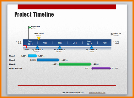 Project Timeline Template Word Fresh Project Word Driverlayer Search Engine