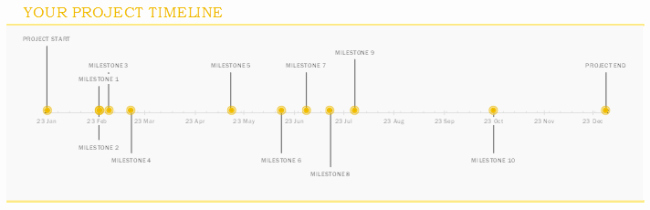 Project Timeline Template Word Unique Project Timeline Template for Excel and Word