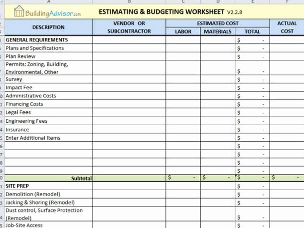 Residential Construction Budget Template Excel Fresh 8 Best Free Construction Estimate Templates