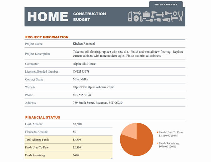 Residential Construction Budget Template Excel Inspirational Home Construction Bud