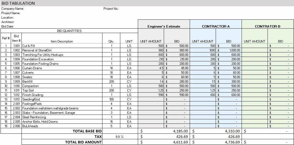 Residential Construction Budget Template Excel Unique Free Construction Project Management Templates In Excel
