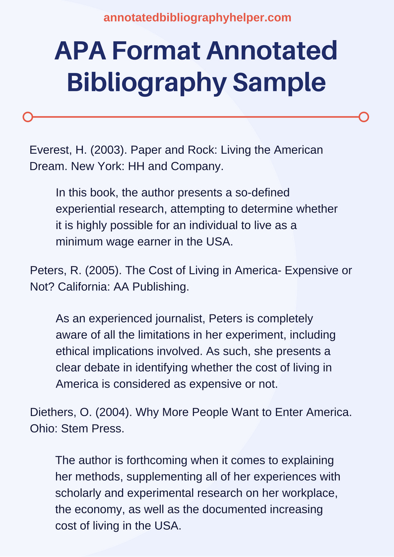 Sample Apa Annotated Bibliography Lovely Our Apa format Annotated Bibliography Services
