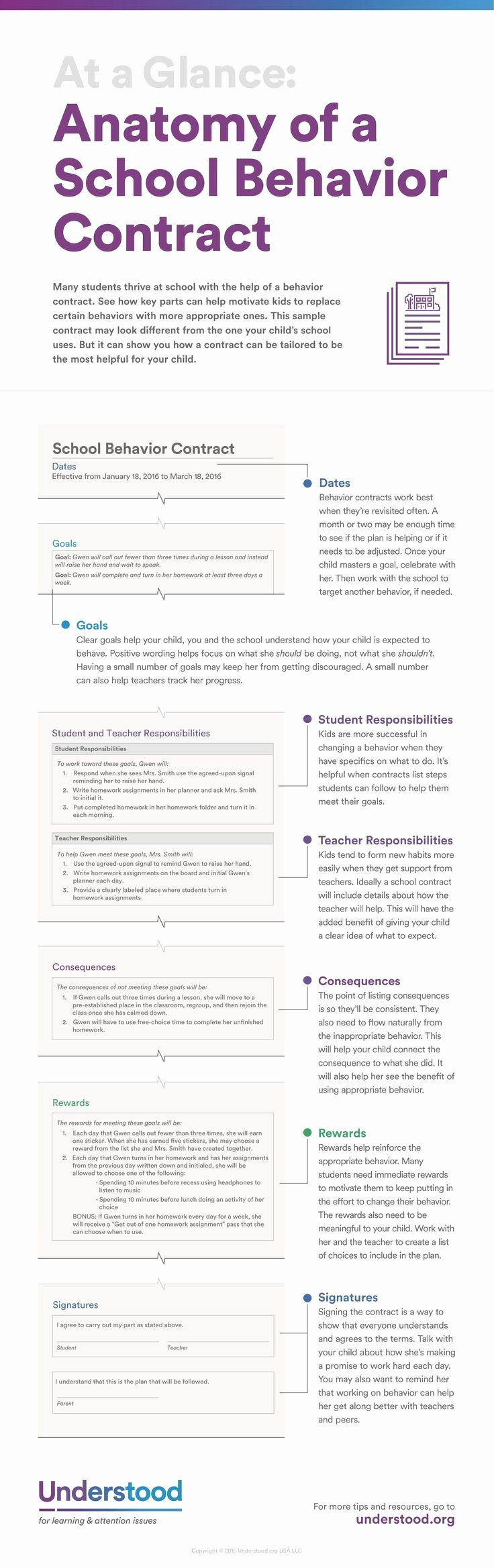 Sample Behavior Intervention Plan Elegant at A Glance Anatomy Of A School Behavior Contract