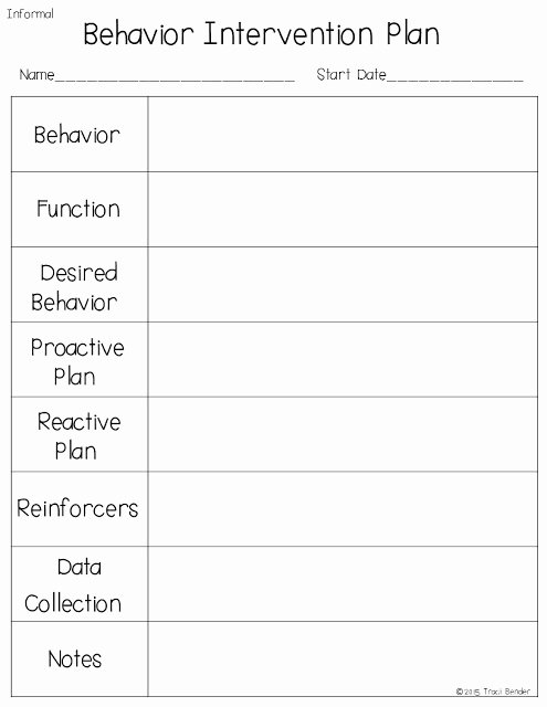 Sample Behavior Intervention Plan Luxury the Bender Bunch Creating A Behavior Intervention Plan Bip