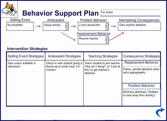 Sample Behavior Intervention Plan New 1000 Images About School Behavior Charts On Pinterest