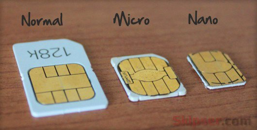Sim Card Cutting Template Awesome How to Use Your Old Sim Card In iPhone 5