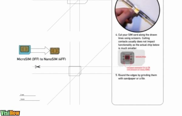 Sim Card Cutting Template Beautiful Cut Your Own Nano Sim for iPhone 5 Visihow
